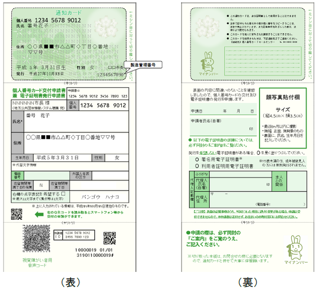 個人 番号 カード 交付 申請 書